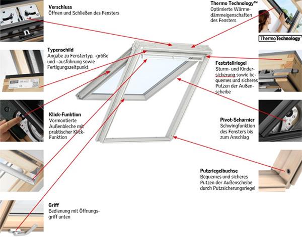 Berühmt Klapp-Schwing-Fenster mit Untenbedienung | Firma Krawców IB18